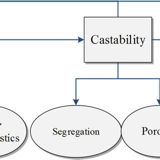 Sample Dissertation Proposal: The perspectives of using
